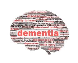 Dementia brain word cloud